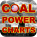 Coal Energy Markets: Clean and not so clean